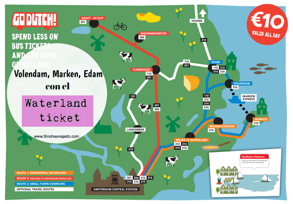 Waterland ticket en Holanda